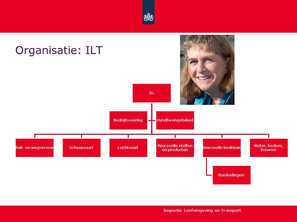 Inspectie Leefomgeving en Transport Organisatie: ILT IG Rail- en wegvervoerScheepvaartLuchtvaart Risicovolle stoffen en producten Risicovolle bedrijve
