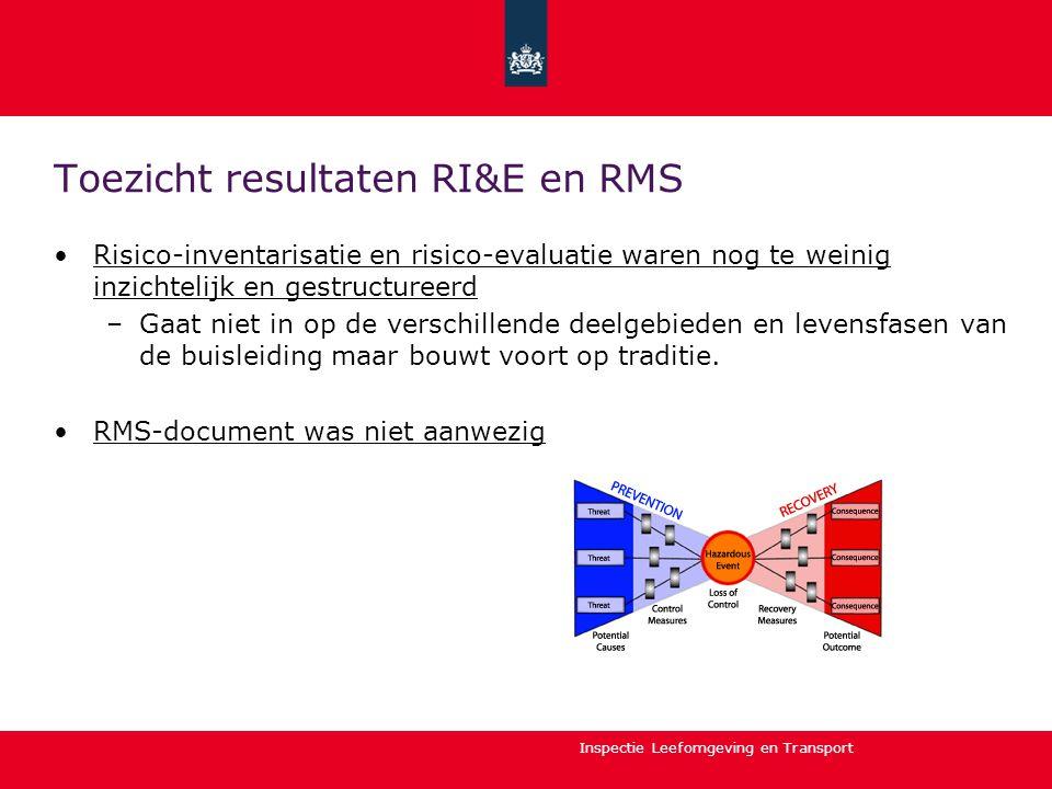 Inspectie Leefomgeving en Transport Toezicht resultaten RI&E en RMS Risico-inventarisatie en risico-evaluatie waren nog te weinig inzichtelijk en gest