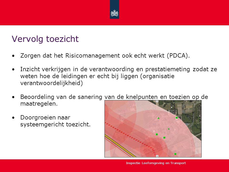 Inspectie Leefomgeving en Transport Vervolg toezicht Zorgen dat het Risicomanagement ook echt werkt (PDCA). Inzicht verkrijgen in de verantwoording en
