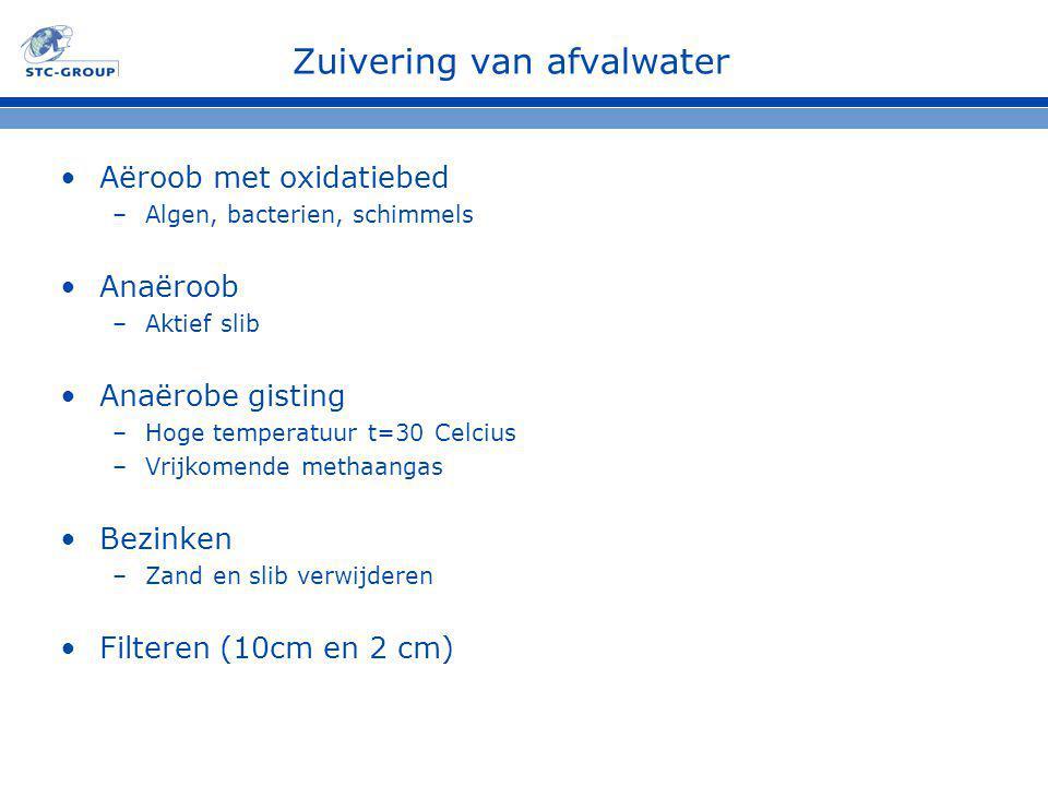Zuivering van afvalwater Aëroob met oxidatiebed –Algen, bacterien, schimmels Anaëroob –Aktief slib Anaërobe gisting –Hoge temperatuur t=30 Celcius –Vr