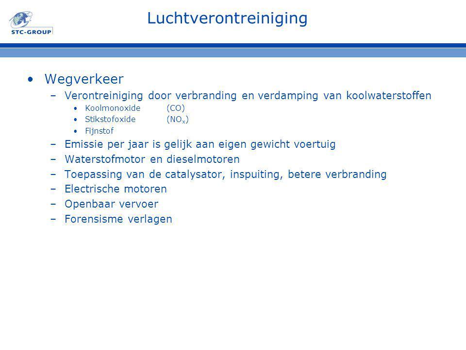 Luchtverontreiniging Wegverkeer –Verontreiniging door verbranding en verdamping van koolwaterstoffen Koolmonoxide(CO) Stikstofoxide (NO x ) Fijnstof –