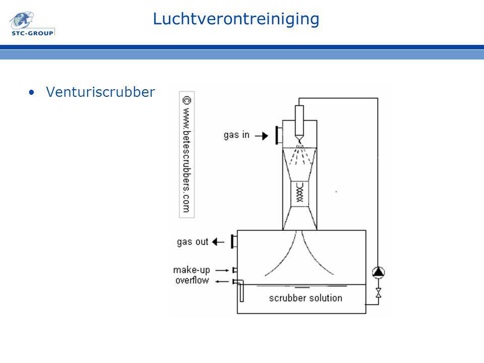 Luchtverontreiniging Venturiscrubber