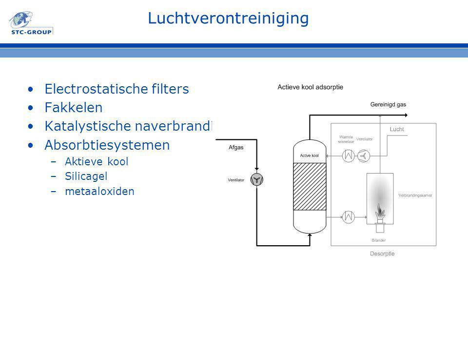 Luchtverontreiniging Electrostatische filters Fakkelen Katalystische naverbranding Absorbtiesystemen –Aktieve kool –Silicagel –metaaloxiden