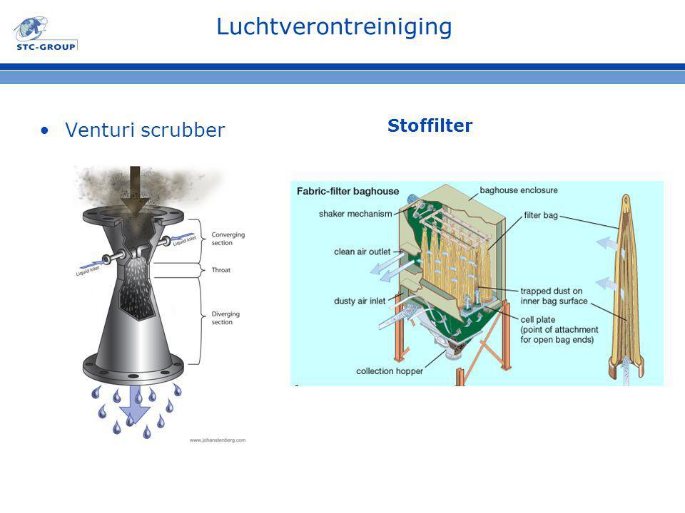 Luchtverontreiniging Venturi scrubber Stoffilter