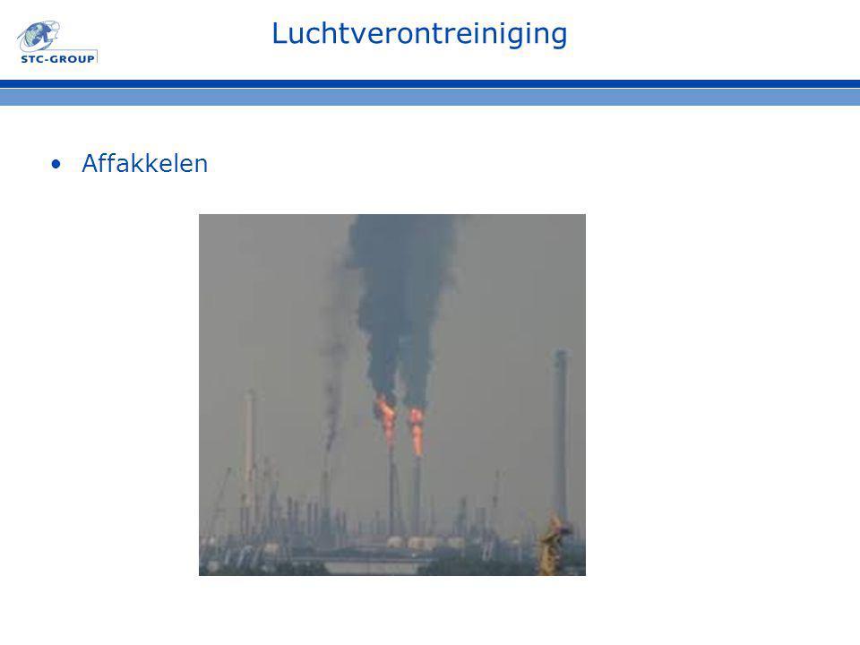 Luchtverontreiniging Affakkelen