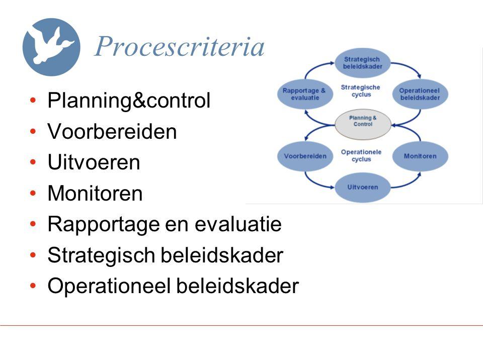 Procescriteria Planning&control Voorbereiden Uitvoeren Monitoren Rapportage en evaluatie Strategisch beleidskader Operationeel beleidskader