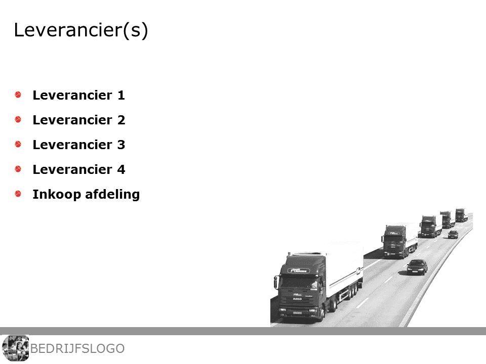 Leverancier(s) Leverancier 1 Leverancier 2 Leverancier 3 Leverancier 4 Inkoop afdeling BEDRIJFSLOGO