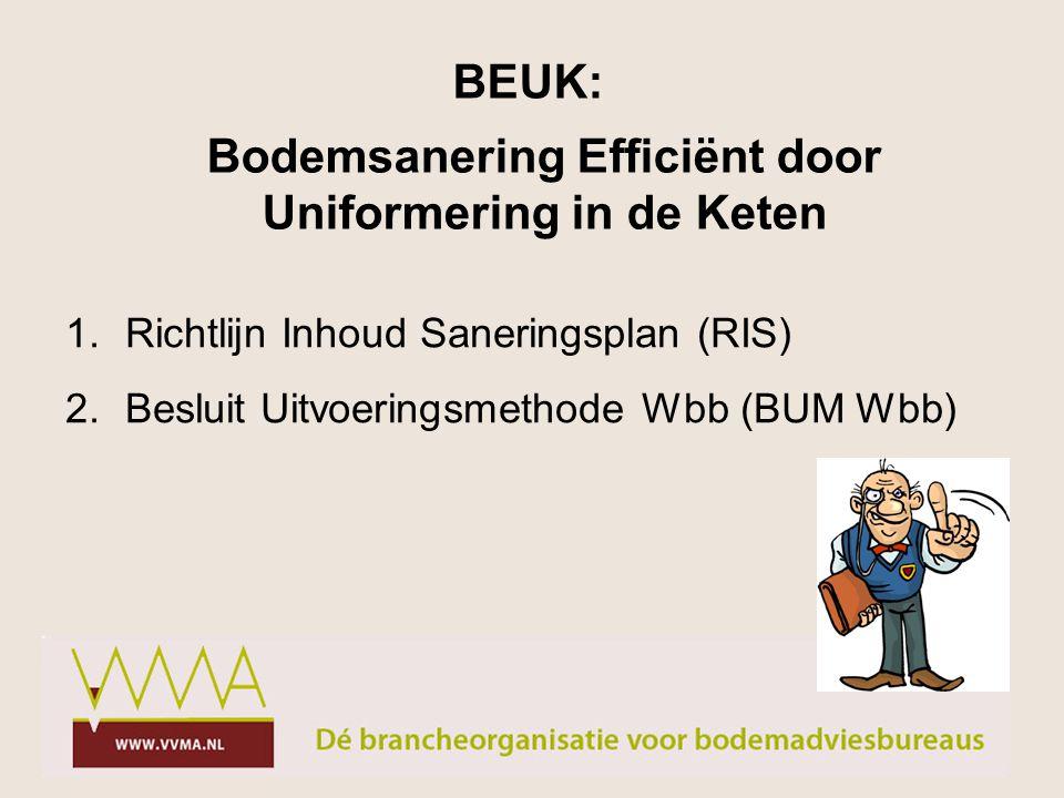 1.Richtlijn Inhoud Saneringsplan (RIS) BEUK: 2.Besluit Uitvoeringsmethode Wbb (BUM Wbb) Bodemsanering Efficiënt door Uniformering in de Keten