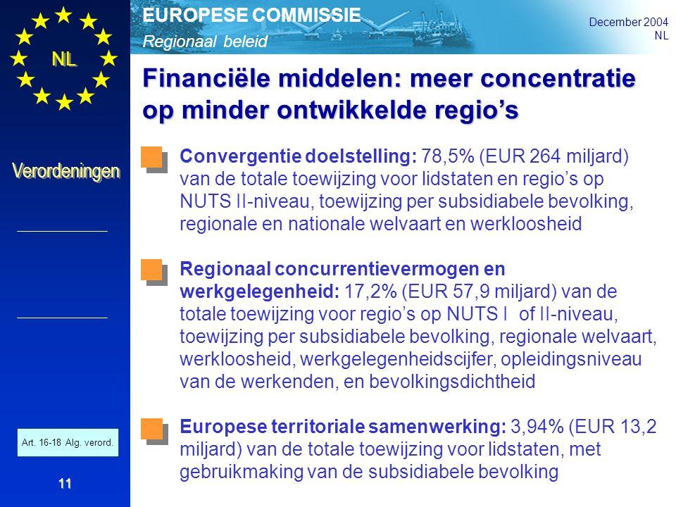 Regionaal beleid EUROPESE COMMISSIE December 2004 NL Verordeningen 11 Financiële middelen: meer concentratie op minder ontwikkelde regio's Convergenti