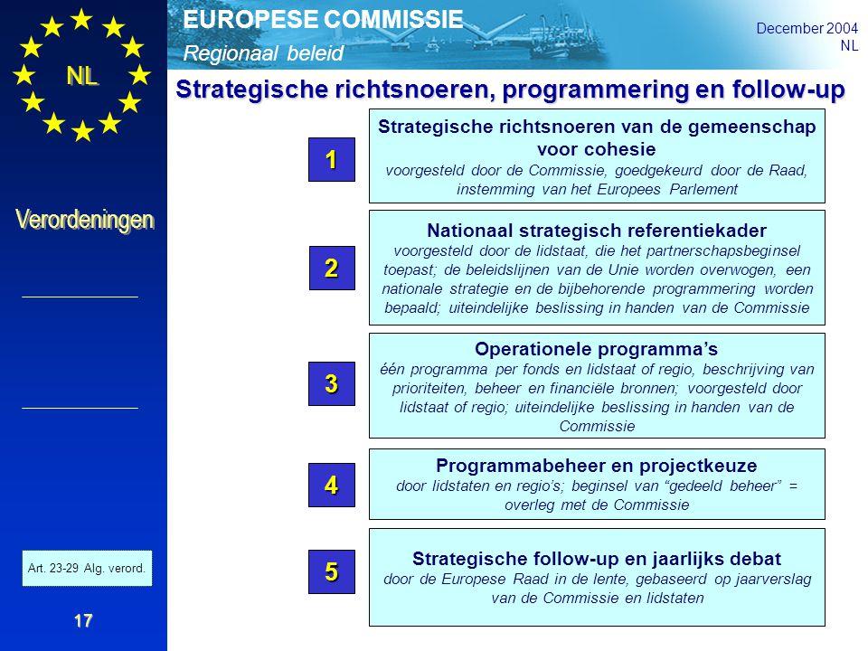 Regionaal beleid EUROPESE COMMISSIE December 2004 NL Verordeningen 17 Strategische richtsnoeren van de gemeenschap voor cohesie voorgesteld door de Co