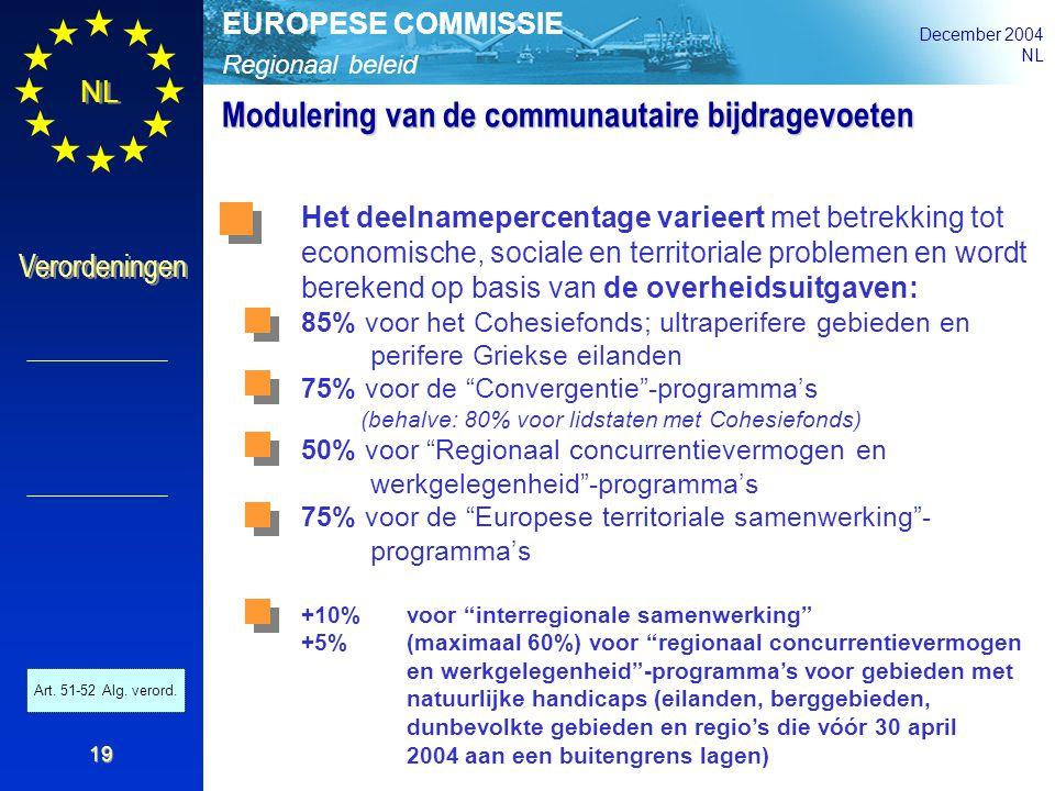 Regionaal beleid EUROPESE COMMISSIE December 2004 NL Verordeningen 19 Modulering van de communautaire bijdragevoeten Het deelnamepercentage varieert m