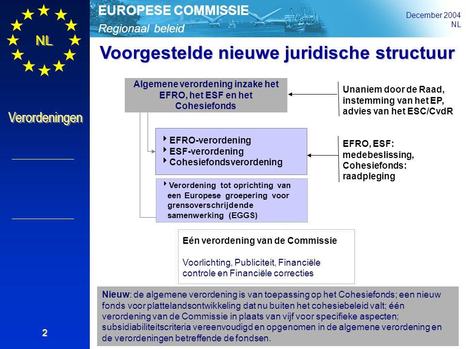 Regionaal beleid EUROPESE COMMISSIE December 2004 NL Verordeningen 2 Algemene verordening inzake het EFRO, het ESF en het Cohesiefonds  EFRO-verorden
