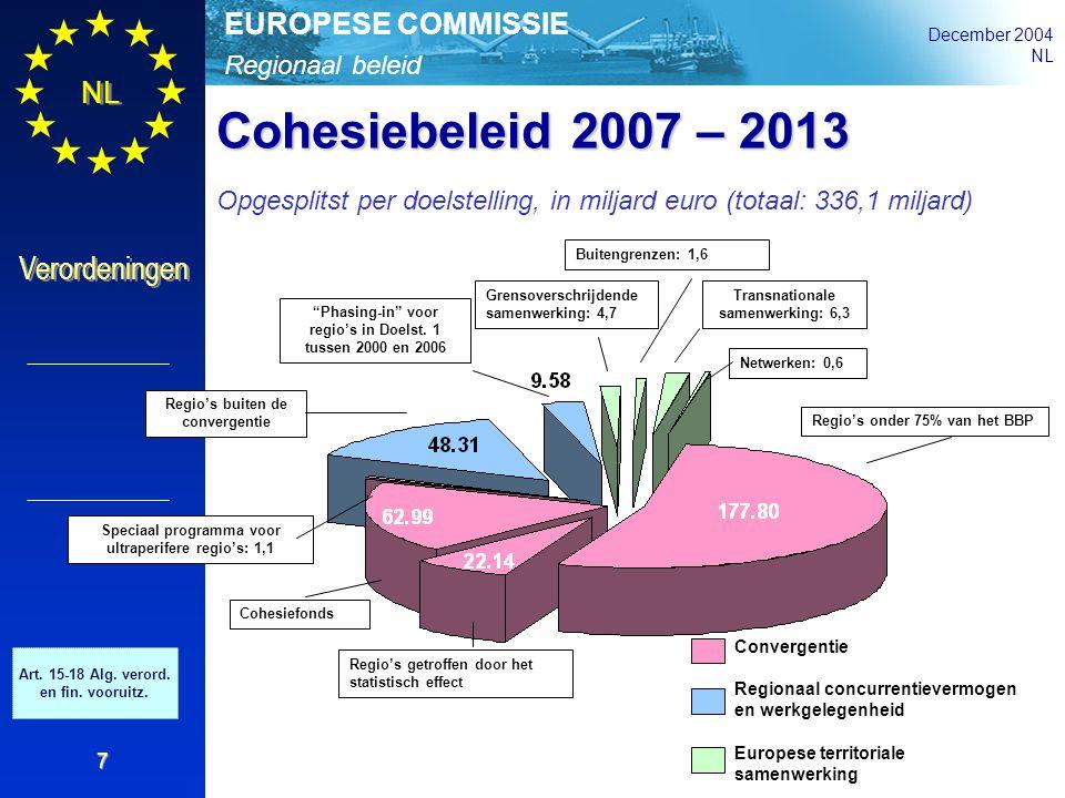 Regionaal beleid EUROPESE COMMISSIE December 2004 NL Verordeningen 7 Convergentie Regionaal concurrentievermogen en werkgelegenheid Europese territori