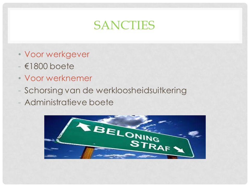 SANCTIES Voor werkgever -€1800 boete Voor werknemer -Schorsing van de werkloosheidsuitkering -Administratieve boete