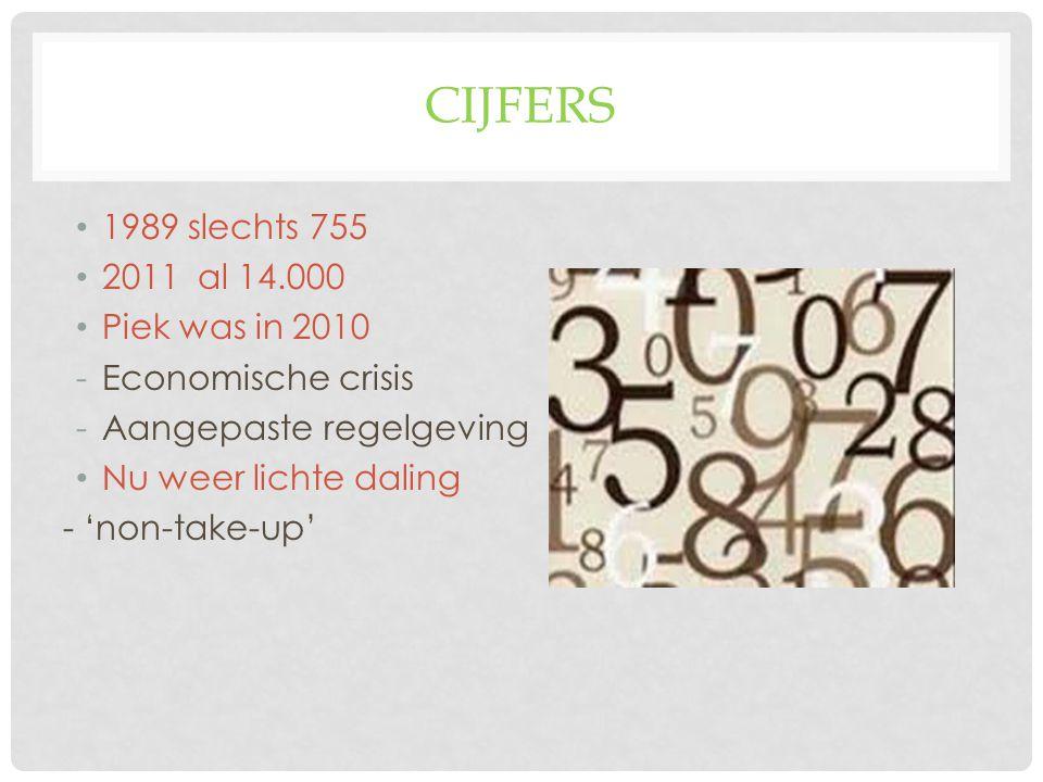 CIJFERS 1989 slechts 755 2011 al 14.000 Piek was in 2010 -Economische crisis -Aangepaste regelgeving Nu weer lichte daling - 'non-take-up'