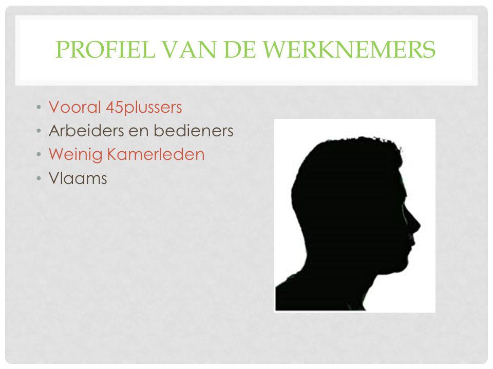 PROFIEL VAN DE WERKNEMERS Vooral 45plussers Arbeiders en bedieners Weinig Kamerleden Vlaams