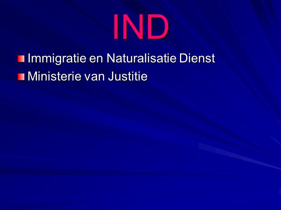 IND Immigratie en Naturalisatie Dienst Ministerie van Justitie