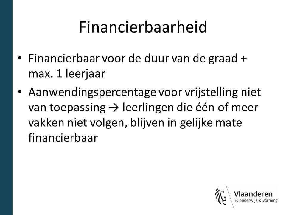 Financierbaarheid Financierbaar voor de duur van de graad + max.