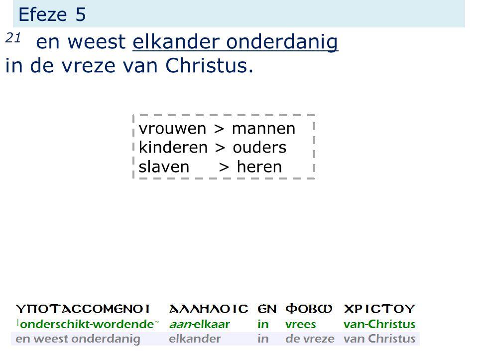 Efeze 5 21 en weest elkander onderdanig in de vreze van Christus. vrouwen > mannen kinderen > ouders slaven > heren