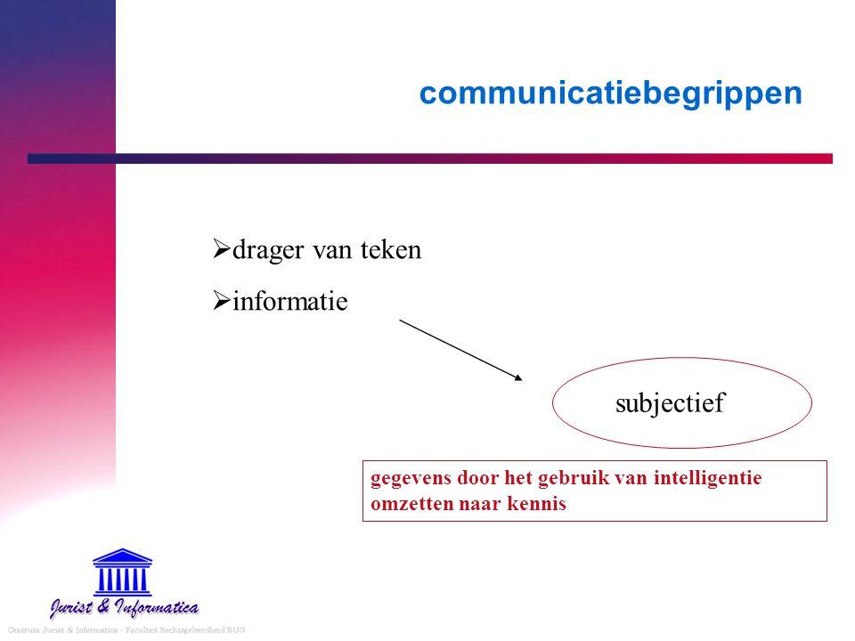 communicatiebegrippen  drager van teken  informatie subjectief gegevens door het gebruik van intelligentie omzetten naar kennis