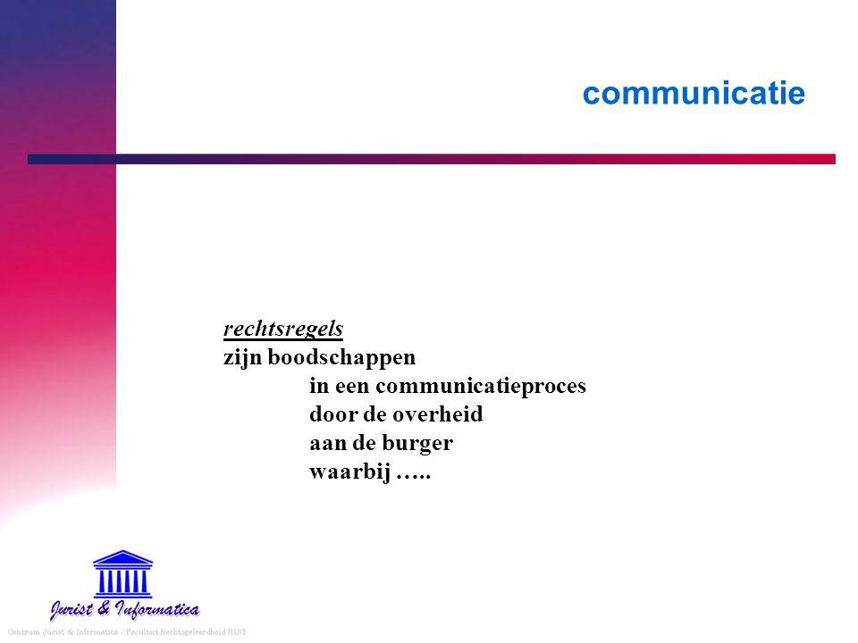 communicatie rechtsregels zijn boodschappen in een communicatieproces door de overheid aan de burger waarbij …..