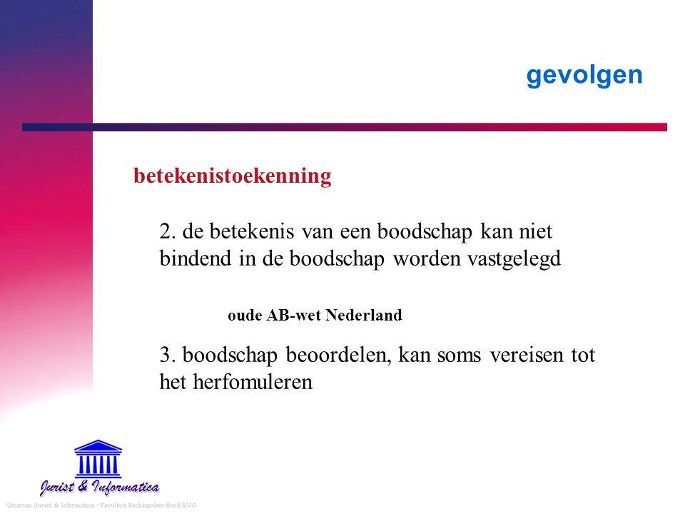 gevolgen betekenistoekenning 2. de betekenis van een boodschap kan niet bindend in de boodschap worden vastgelegd oude AB-wet Nederland 3. boodschap b