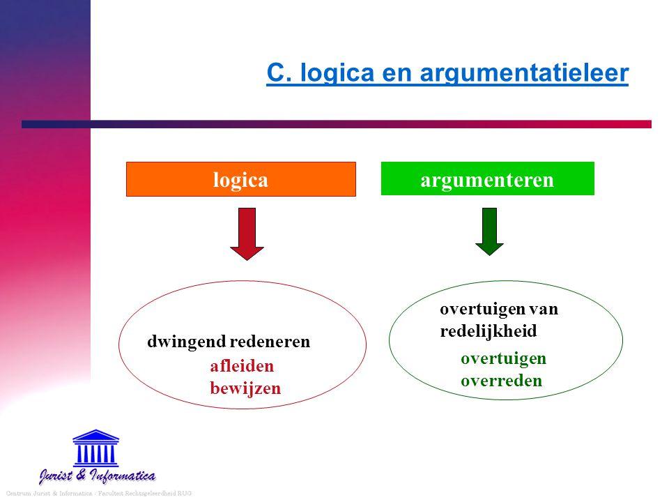 C. logica en argumentatieleer logica argumenteren dwingend redeneren overtuigen van redelijkheid afleiden bewijzen overtuigen overreden