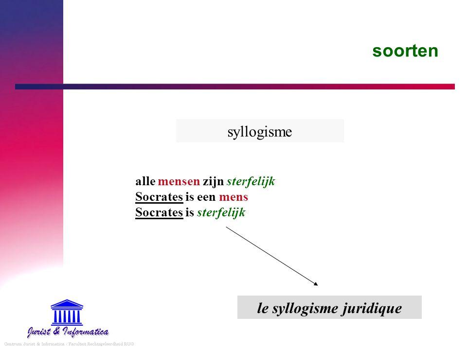 soorten syllogisme alle mensen zijn sterfelijk Socrates is een mens Socrates is sterfelijk le syllogisme juridique