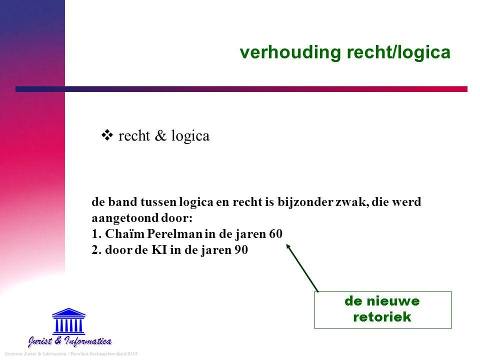 verhouding recht/logica  recht & logica de band tussen logica en recht is bijzonder zwak, die werd aangetoond door: 1. Chaïm Perelman in de jaren 60