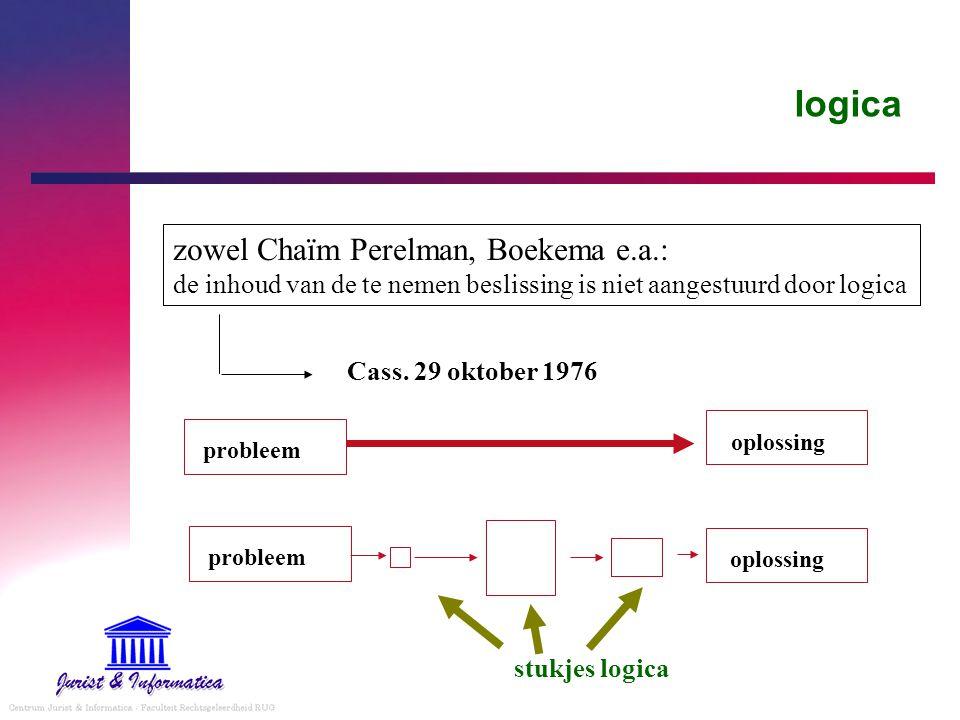 logica zowel Chaïm Perelman, Boekema e.a.: de inhoud van de te nemen beslissing is niet aangestuurd door logica Cass. 29 oktober 1976 probleem oplossi