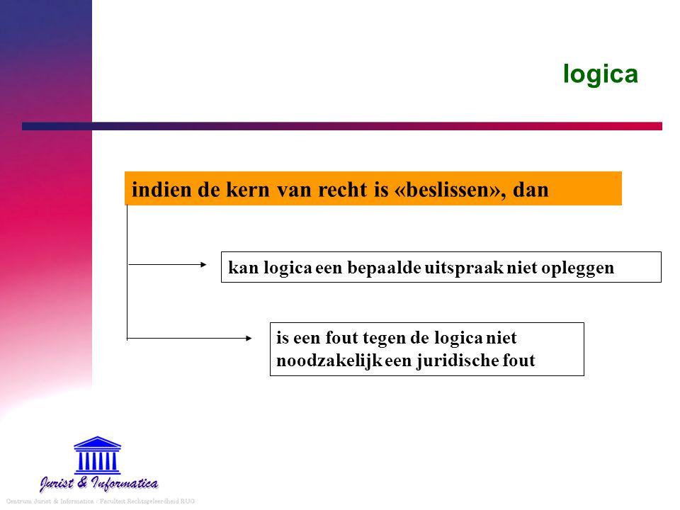 logica indien de kern van recht is «beslissen», dan kan logica een bepaalde uitspraak niet opleggen is een fout tegen de logica niet noodzakelijk een