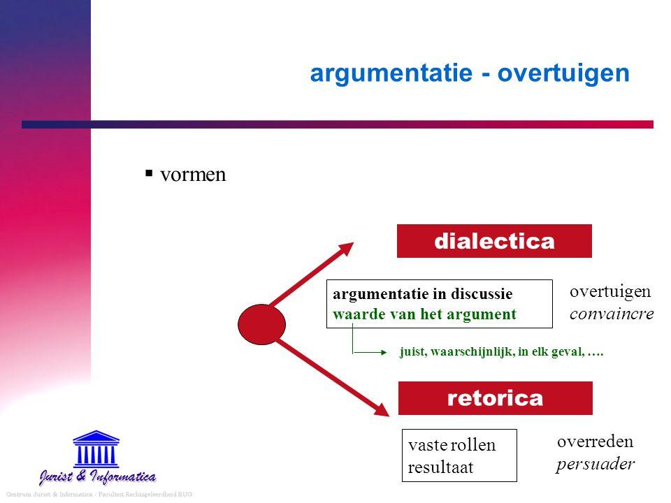 argumentatie - overtuigen dialectica retorica  vormen overreden persuader overtuigen convaincre vaste rollen resultaat argumentatie in discussie waar