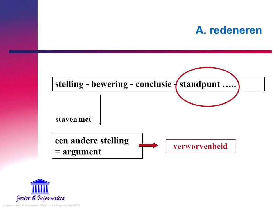 A. redeneren stelling - bewering - conclusie - standpunt ….. staven met een andere stelling = argument verworvenheid