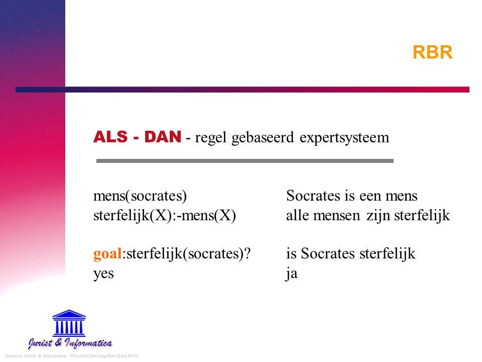RBR ALS - DAN - regel gebaseerd expertsysteem mens(socrates)Socrates is een mens sterfelijk(X):-mens(X)alle mensen zijn sterfelijk goal:sterfelijk(soc