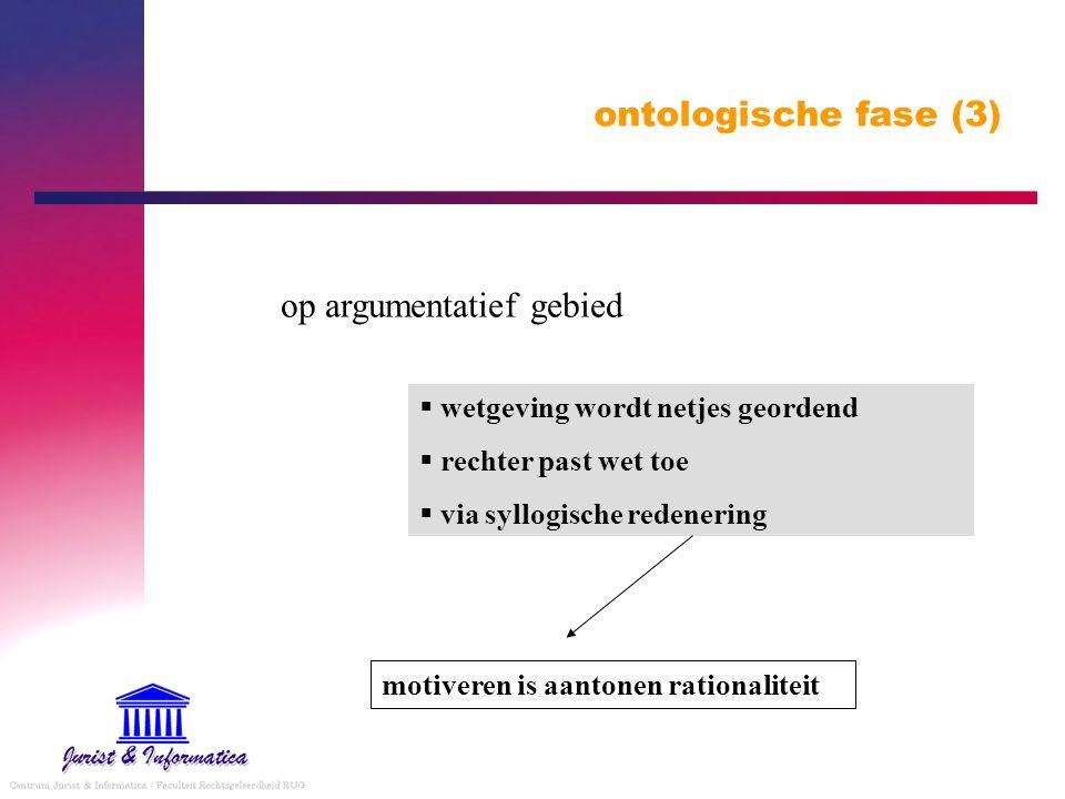 ontologische fase (3) op argumentatief gebied  wetgeving wordt netjes geordend  rechter past wet toe  via syllogische redenering motiveren is aanto