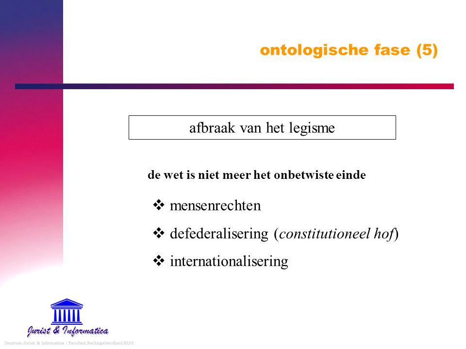 ontologische fase (5) afbraak van het legisme de wet is niet meer het onbetwiste einde  mensenrechten  defederalisering (constitutioneel hof)  inte