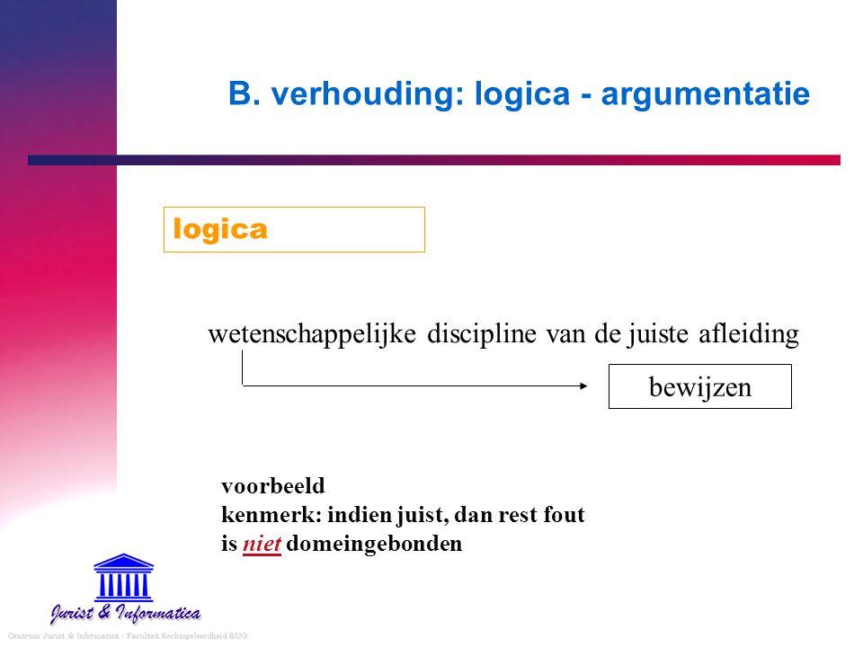 B. verhouding: logica - argumentatie wetenschappelijke discipline van de juiste afleiding logica bewijzen voorbeeld kenmerk: indien juist, dan rest fo