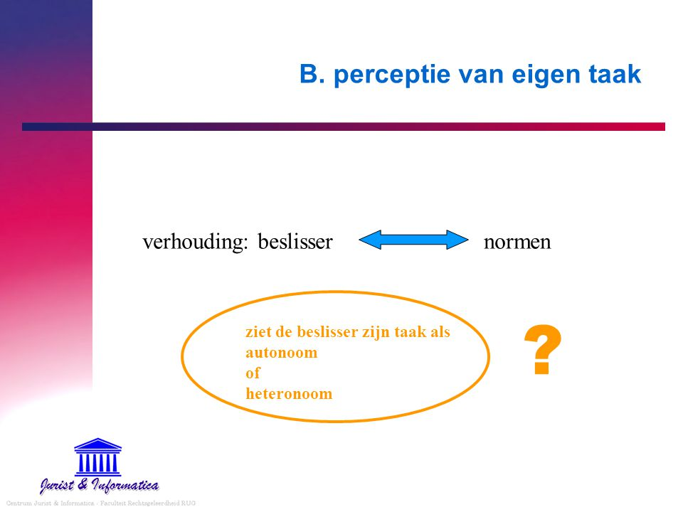 B. perceptie van eigen taak verhouding: beslissernormen ziet de beslisser zijn taak als autonoom of heteronoom ?