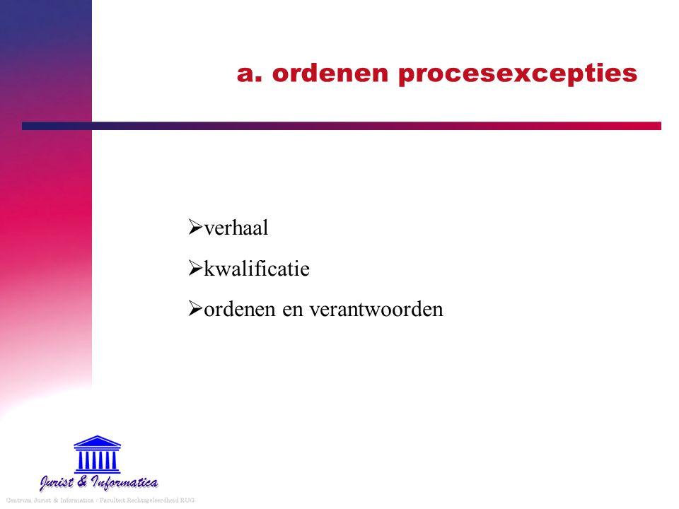 a. ordenen procesexcepties  verhaal  kwalificatie  ordenen en verantwoorden