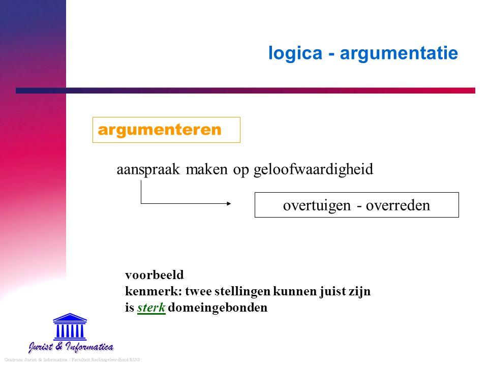 logica - argumentatie aanspraak maken op geloofwaardigheid argumenteren overtuigen - overreden voorbeeld kenmerk: twee stellingen kunnen juist zijn is