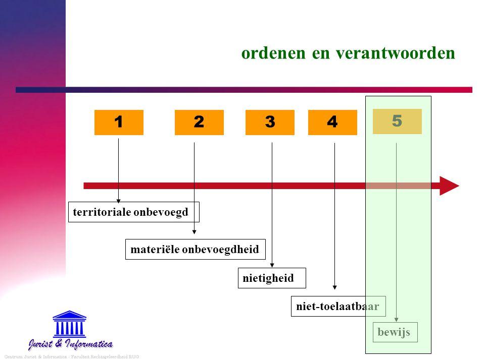 ordenen en verantwoorden 5 2 materiële onbevoegdheid bewijs 34 1 territoriale onbevoegd nietigheid niet-toelaatbaar