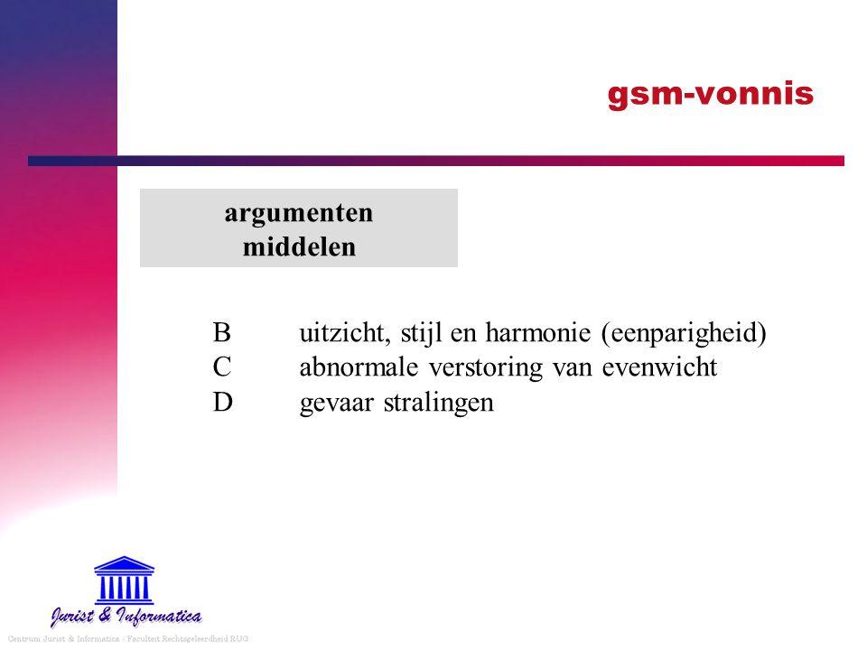 gsm-vonnis argumenten middelen Buitzicht, stijl en harmonie (eenparigheid) Cabnormale verstoring van evenwicht Dgevaar stralingen