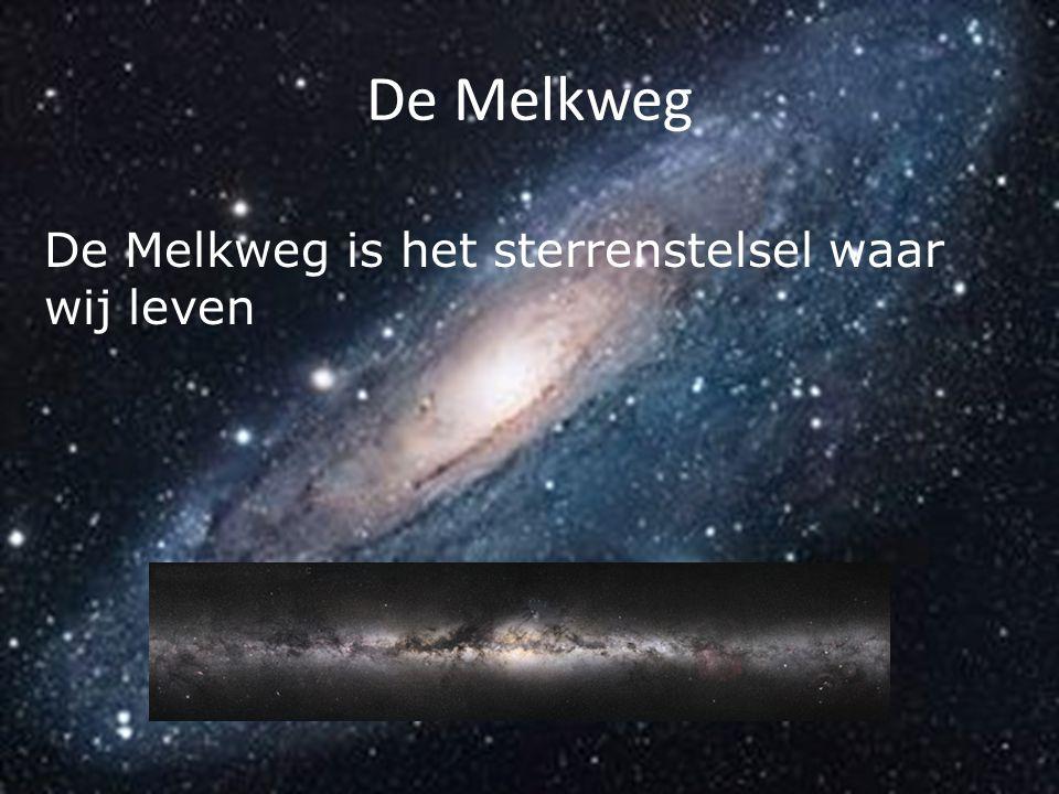 Het Universum Het Universum(Het Heelal,De Ruimte)is eigenlijk alles buiten aarde.