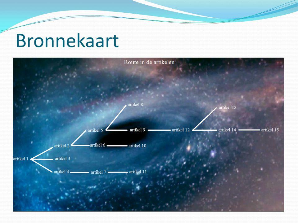 Afgelegde weg tot de onderzoeksvraag  Het eerste artikel gaat over het ontstaan van het heelal en de planeten binnenin.