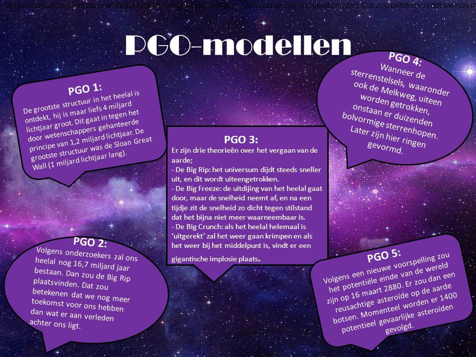 PGO-modellen PGO 1: De grootste structuur in het heelal is ontdekt, hij is maar liefs 4 miljard lichtjaar groot. Dit gaat in tegen het door wetenschap