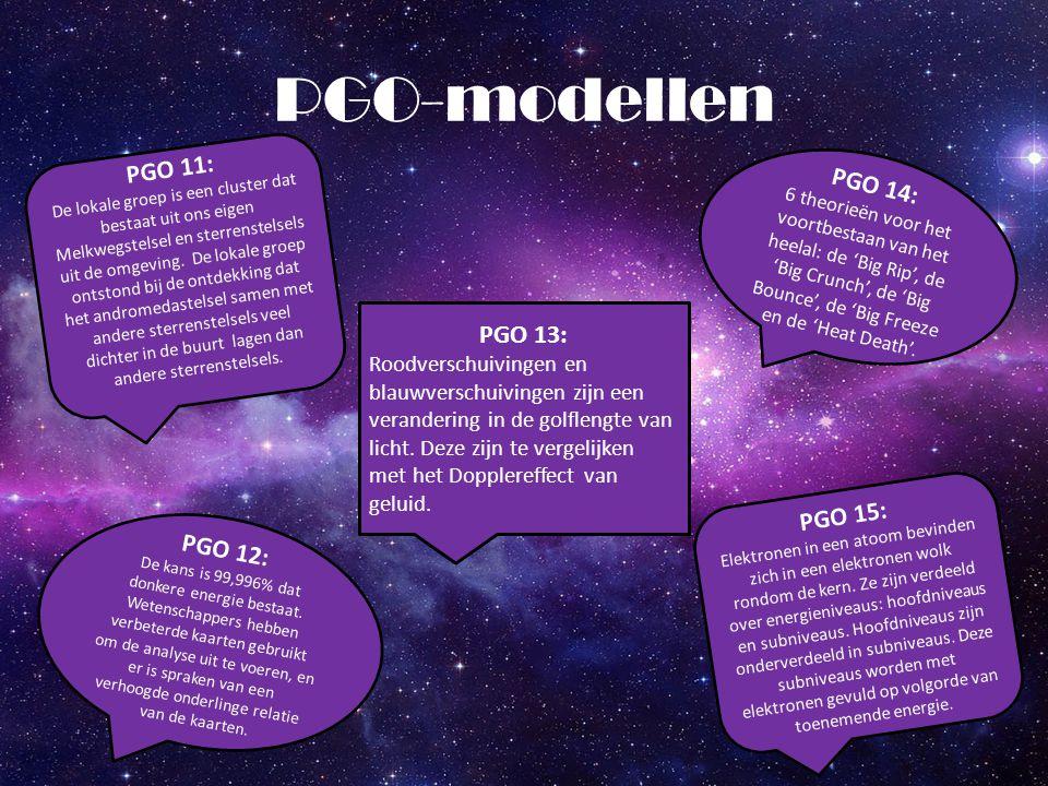 PGO-modellen PGO 13: Roodverschuivingen en blauwverschuivingen zijn een verandering in de golflengte van licht. Deze zijn te vergelijken met het Doppl