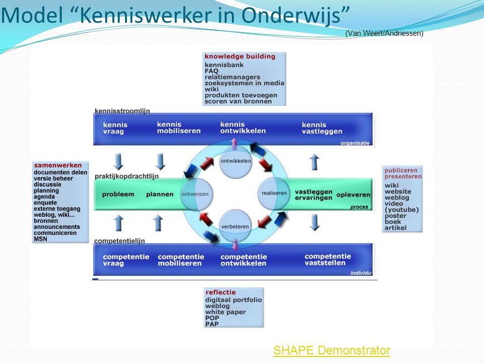 Model Kenniswerker in Onderwijs SHAPE Demonstrator (Van Weert/Andriessen)