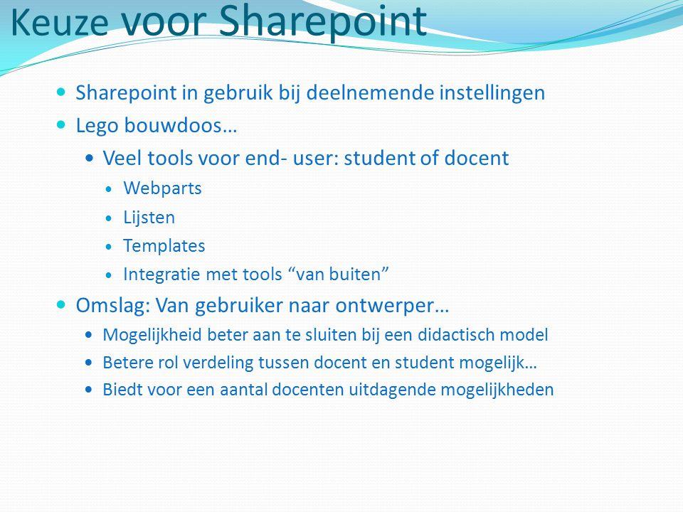 Elementen Sharepoint Webpagina met zones Webparts Lijsten Rollen en rechten Integratie Cursus.