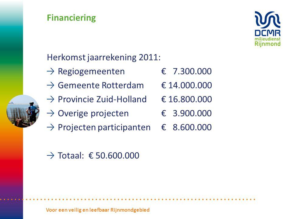 Financiering Herkomst jaarrekening 2011: Regiogemeenten€ 7.300.000 Gemeente Rotterdam€ 14.000.000 Provincie Zuid-Holland€ 16.800.000 Overige projecten€ 3.900.000 Projecten participanten€ 8.600.000 Totaal: € 50.600.000 Voor een veilig en leefbaar Rijnmondgebied