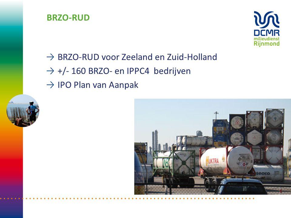 BRZO-RUD BRZO-RUD voor Zeeland en Zuid-Holland +/- 160 BRZO- en IPPC4 bedrijven IPO Plan van Aanpak